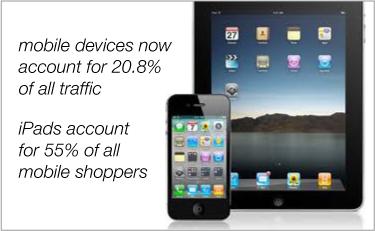 Mobile e-commerce statistics